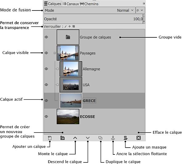 Comment faire un montage photo avec GIMP?